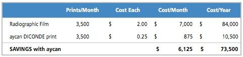 Cost_Savings_DICONDE_print